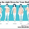 Picking a Wedding Dress for Your Body Type